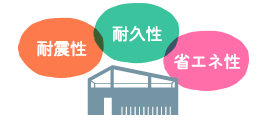 藤井工務店選ばれる理由1長期優良住宅